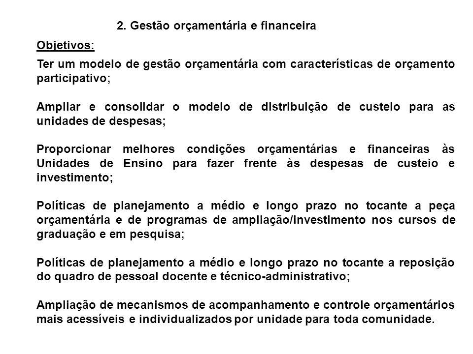 2. Gestão orçamentária e financeira