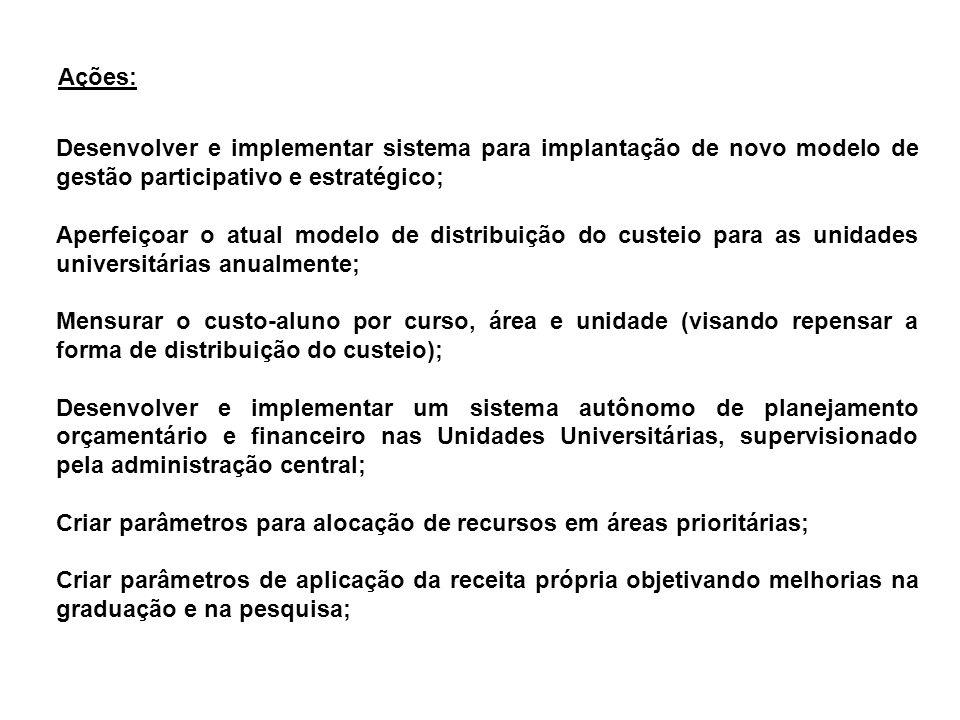 Ações: Desenvolver e implementar sistema para implantação de novo modelo de gestão participativo e estratégico;
