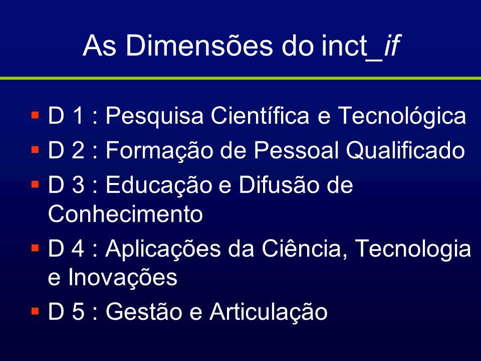 As Dimensões do inct_if