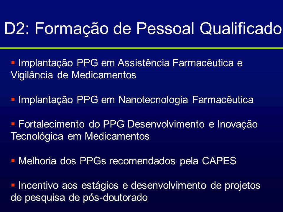 D2: Formação de Pessoal Qualificado