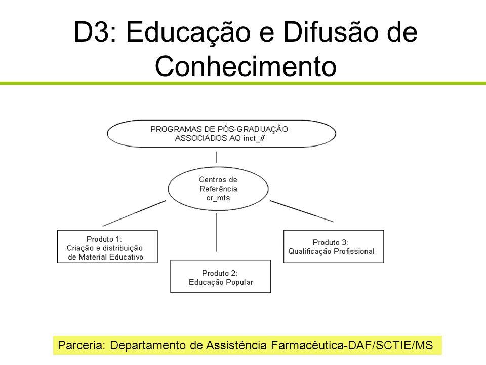 D3: Educação e Difusão de Conhecimento