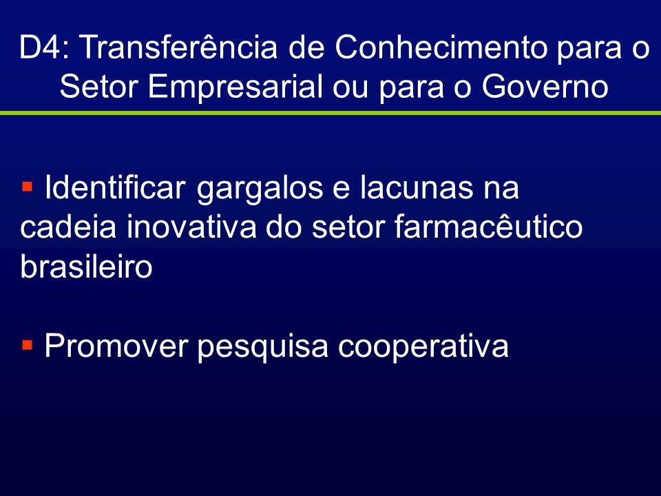 D4: Transferência de Conhecimento para o Setor Empresarial ou para o Governo