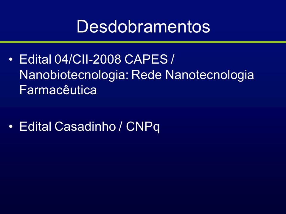 Desdobramentos Edital 04/CII-2008 CAPES / Nanobiotecnologia: Rede Nanotecnologia Farmacêutica.