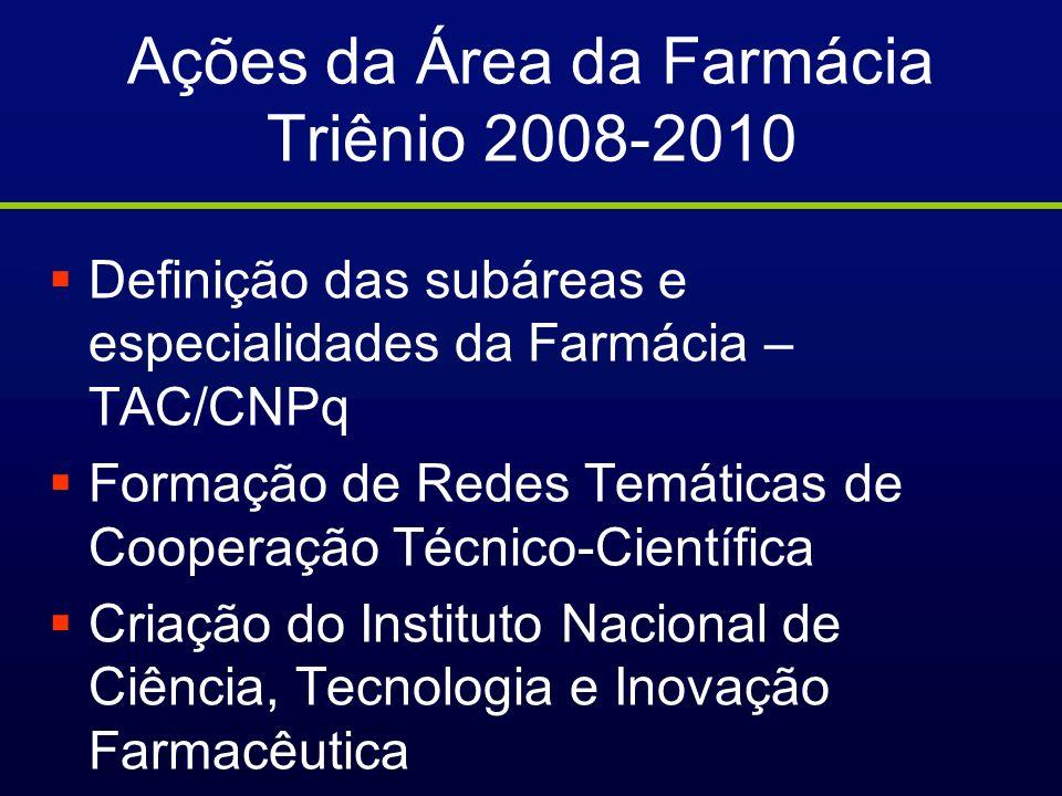 Ações da Área da Farmácia Triênio 2008-2010