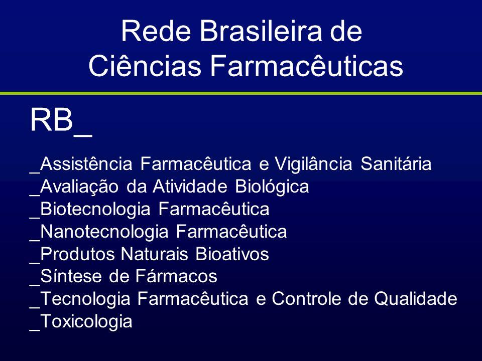Rede Brasileira de Ciências Farmacêuticas