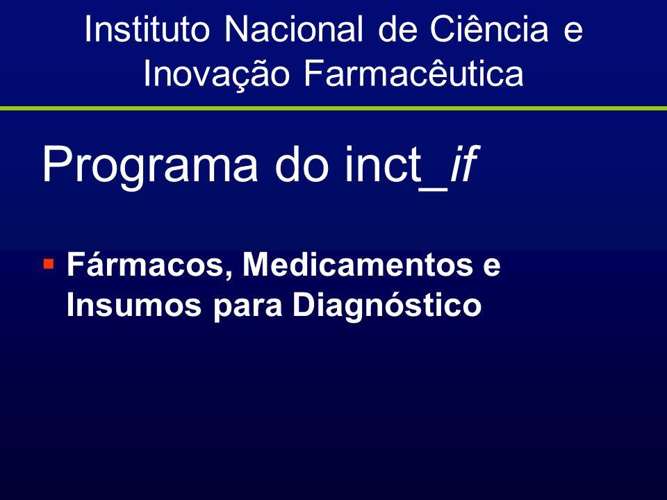 Instituto Nacional de Ciência e Inovação Farmacêutica
