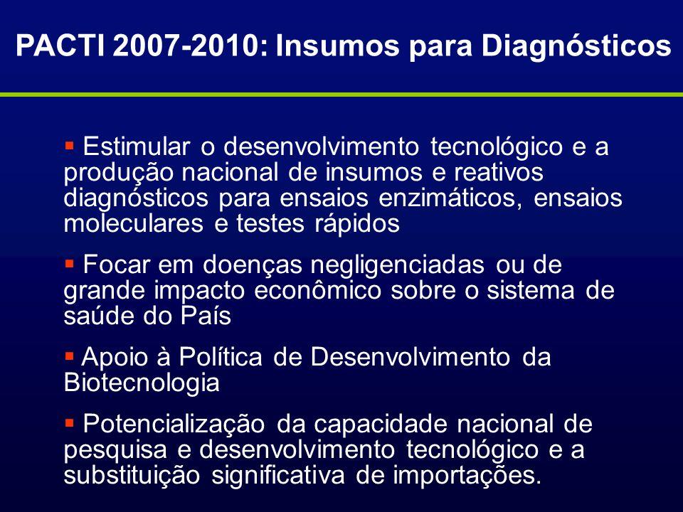 PACTI 2007-2010: Insumos para Diagnósticos