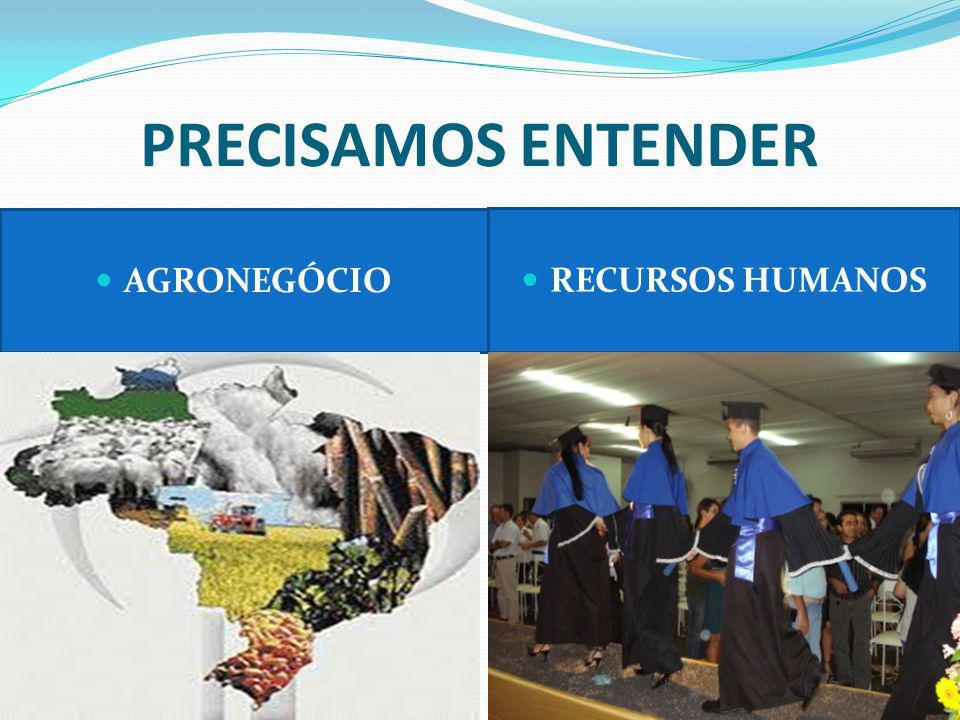 PRECISAMOS ENTENDER AGRONEGÓCIO RECURSOS HUMANOS