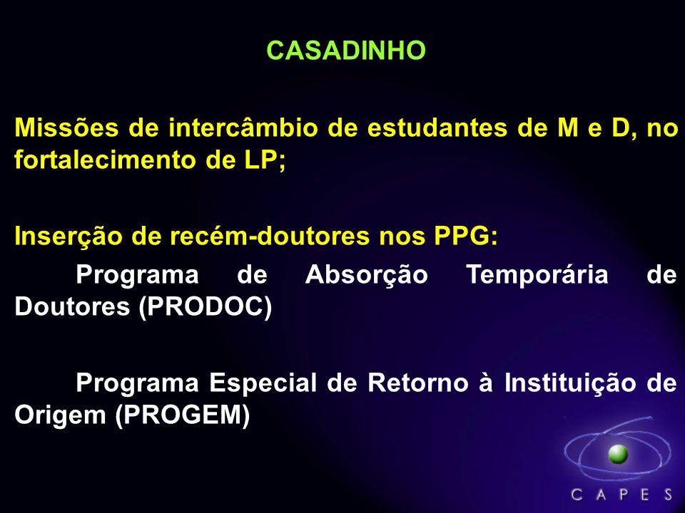CASADINHOMissões de intercâmbio de estudantes de M e D, no fortalecimento de LP; Inserção de recém-doutores nos PPG: