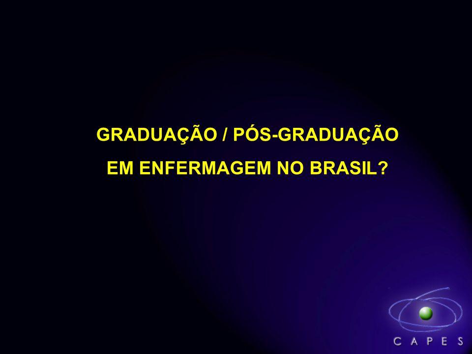 GRADUAÇÃO / PÓS-GRADUAÇÃO EM ENFERMAGEM NO BRASIL