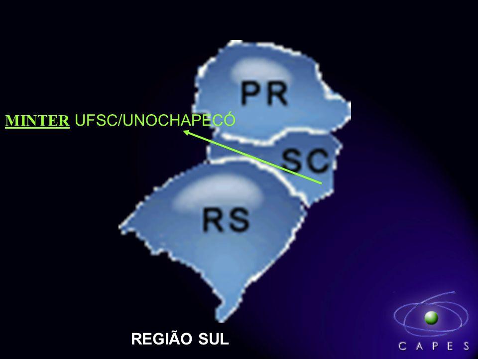 MINTER UFSC/UNOCHAPECÓ
