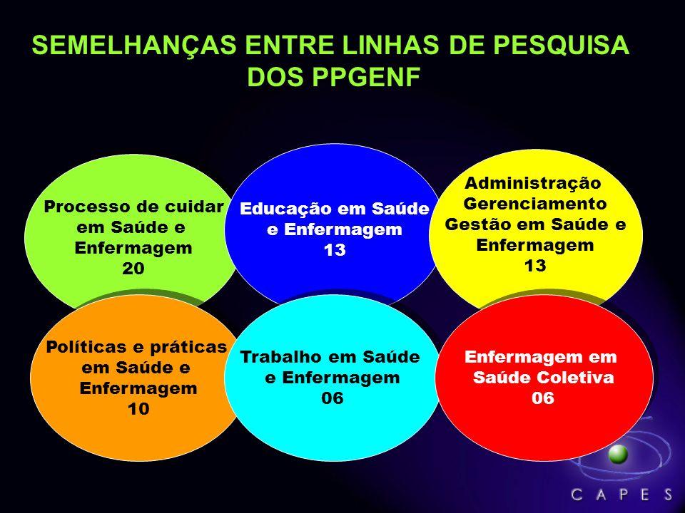 SEMELHANÇAS ENTRE LINHAS DE PESQUISA