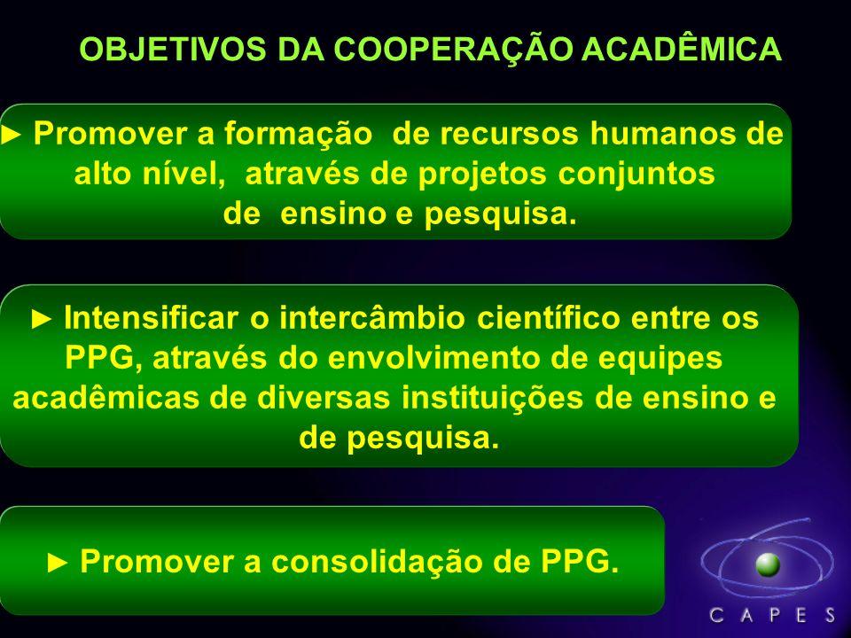 OBJETIVOS DA COOPERAÇÃO ACADÊMICA