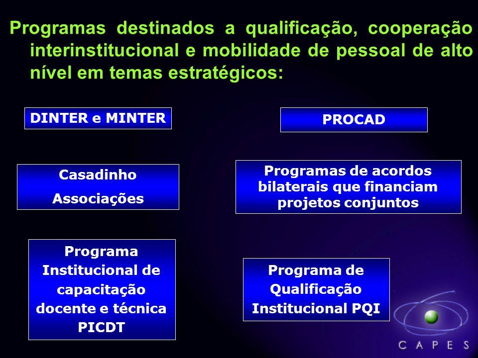 Programas destinados a qualificação, cooperação interinstitucional e mobilidade de pessoal de alto nível em temas estratégicos: