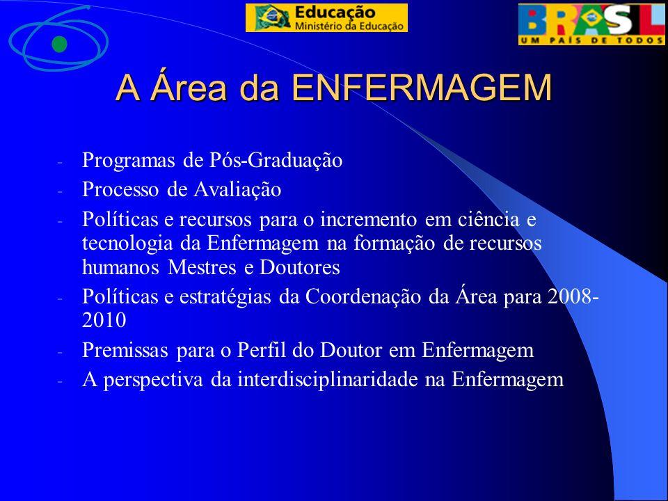 A Área da ENFERMAGEM Programas de Pós-Graduação Processo de Avaliação