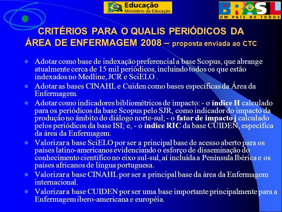 CRITÉRIOS PARA O QUALIS PERIÓDICOS DA ÁREA DE ENFERMAGEM 2008 – proposta enviada ao CTC