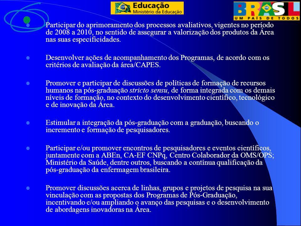Participar do aprimoramento dos processos avaliativos, vigentes no período de 2008 a 2010, no sentido de assegurar a valorização dos produtos da Área nas suas especificidades.