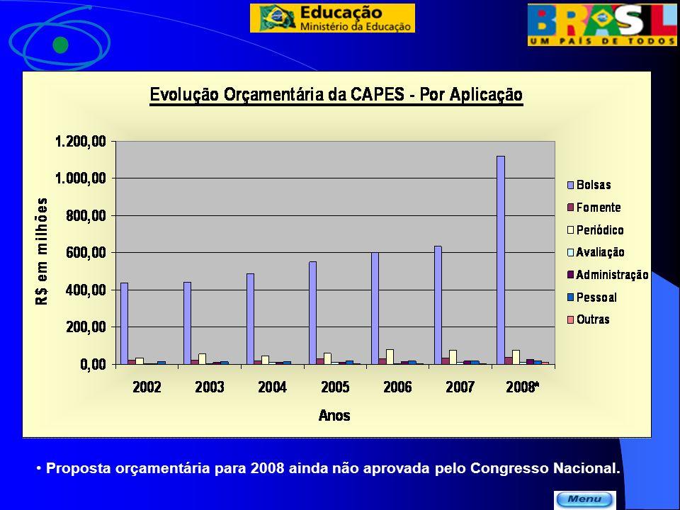 Proposta orçamentária para 2008 ainda não aprovada pelo Congresso Nacional.
