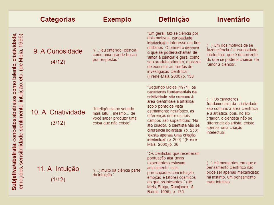 Categorias Exemplo Definição Inventário