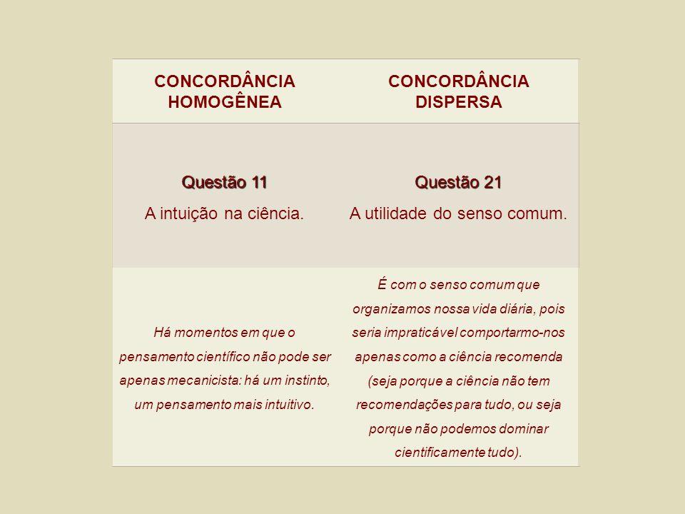 CONCORDÂNCIA HOMOGÊNEA CONCORDÂNCIA DISPERSA