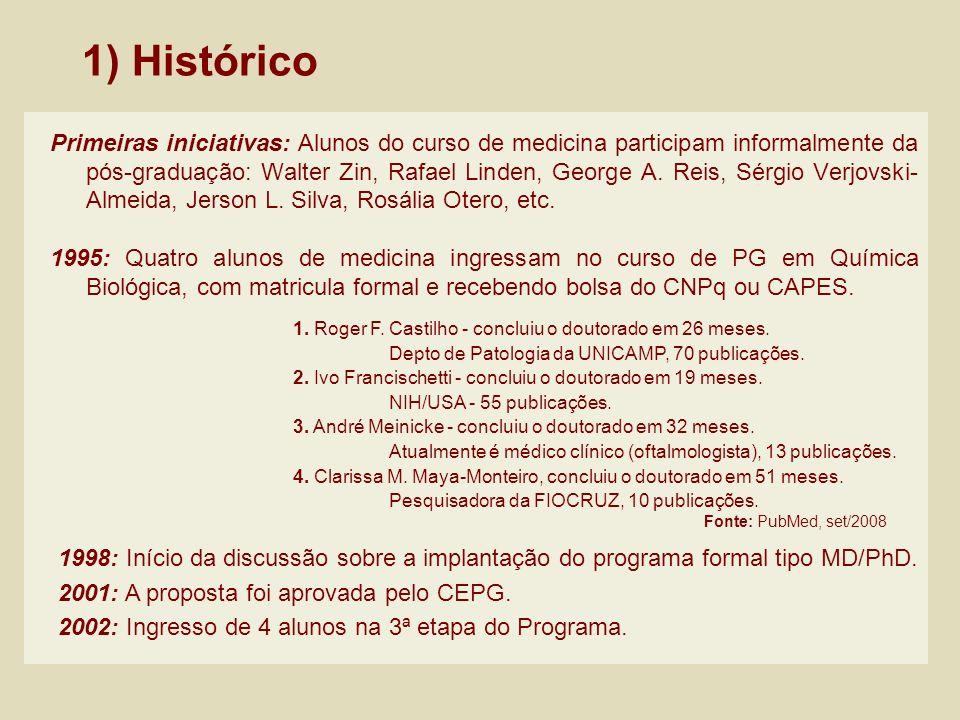 1) Histórico