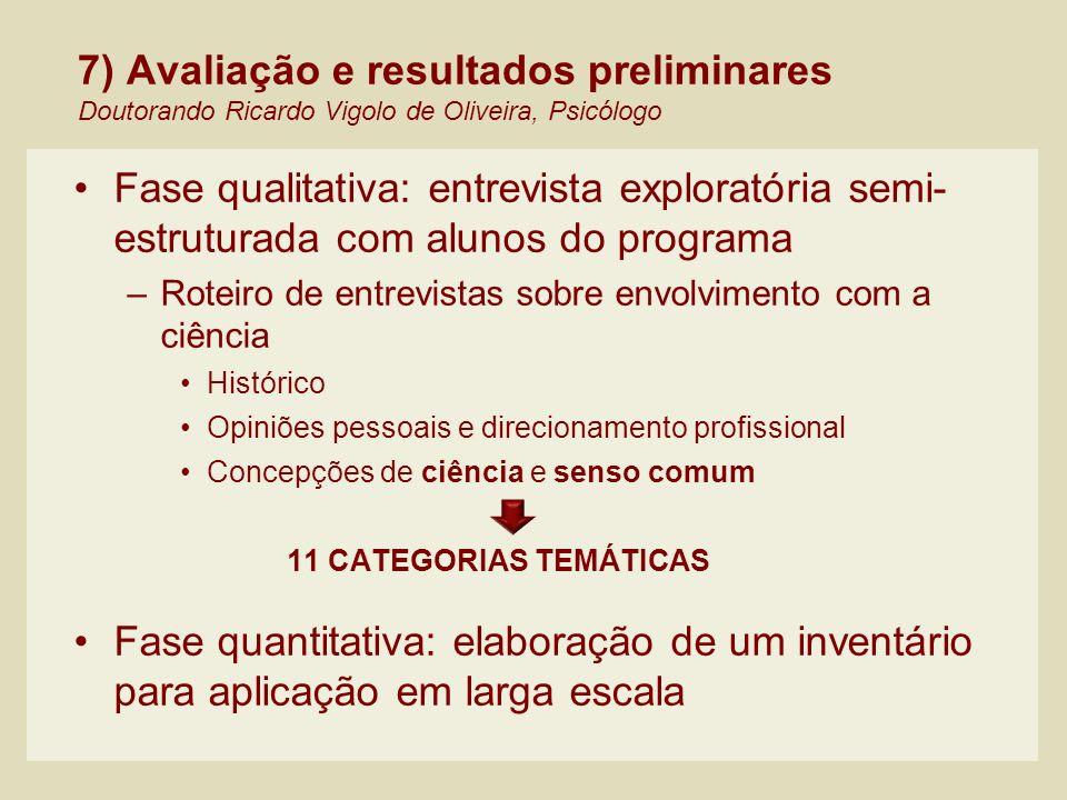 7) Avaliação e resultados preliminares Doutorando Ricardo Vigolo de Oliveira, Psicólogo