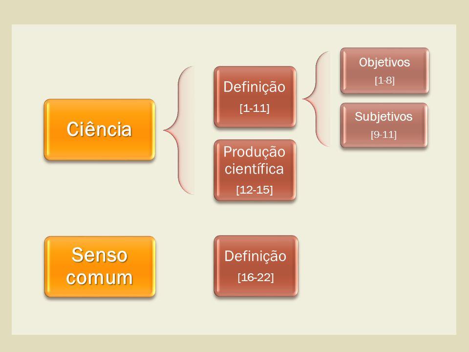 Ciência Senso comum Definição Produção científica Definição Objetivos