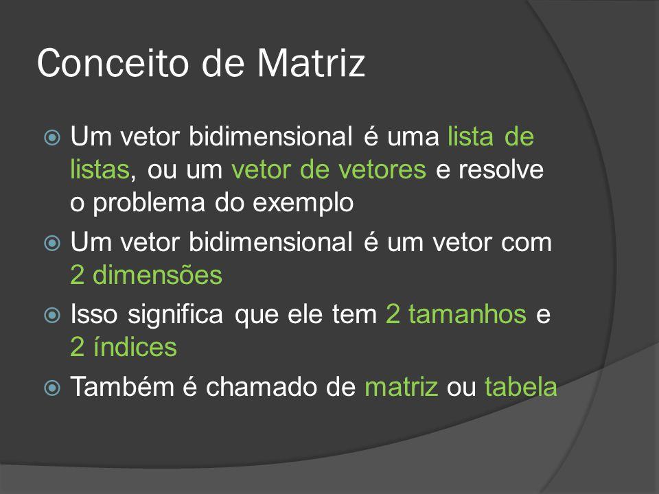 Conceito de Matriz Um vetor bidimensional é uma lista de listas, ou um vetor de vetores e resolve o problema do exemplo.