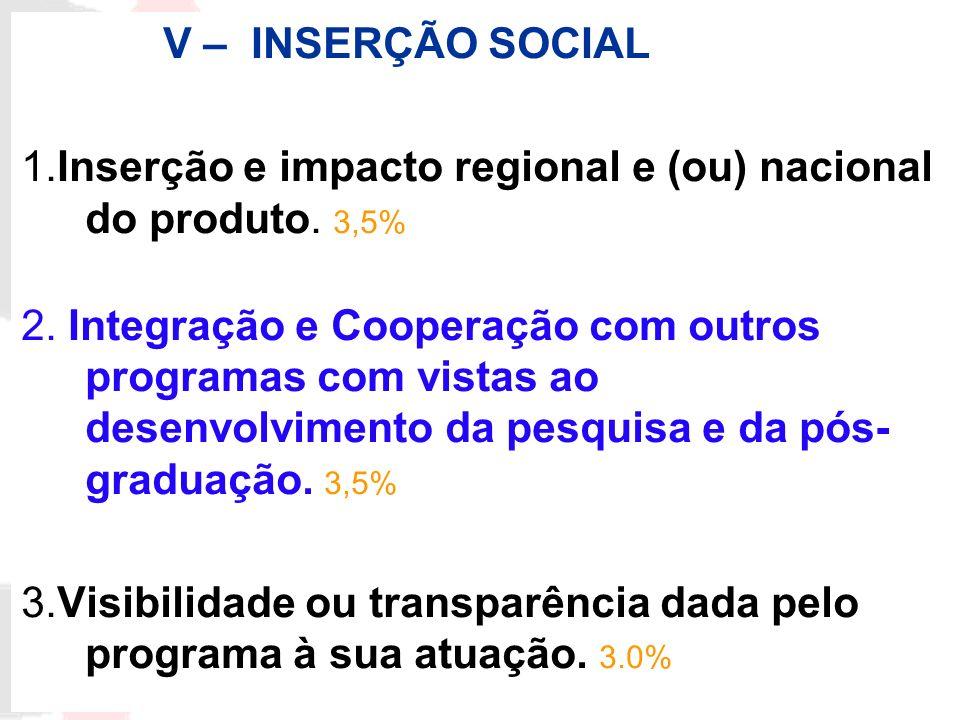V – INSERÇÃO SOCIAL 1.Inserção e impacto regional e (ou) nacional do produto. 3,5%