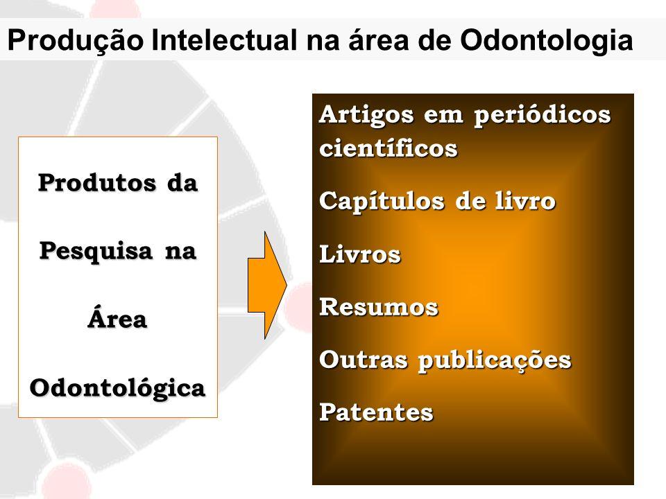 Produtos da Pesquisa na Área Odontológica