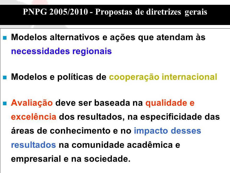 PNPG 2005/2010 - Propostas de diretrizes gerais