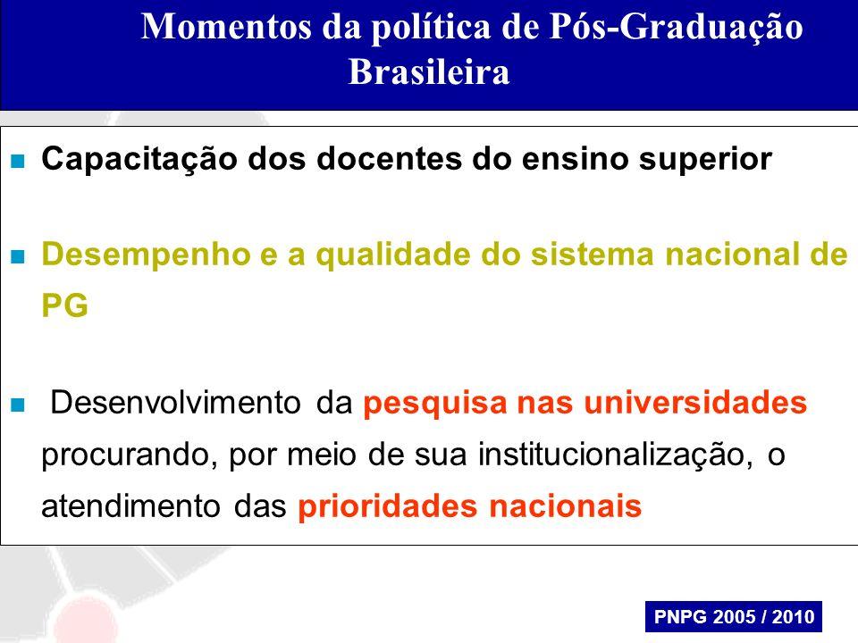 Momentos da política de Pós-Graduação Brasileira
