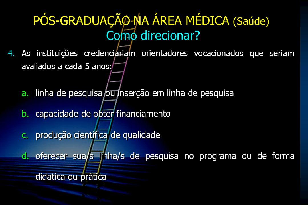 PÓS-GRADUAÇÃO NA ÁREA MÉDICA (Saúde)