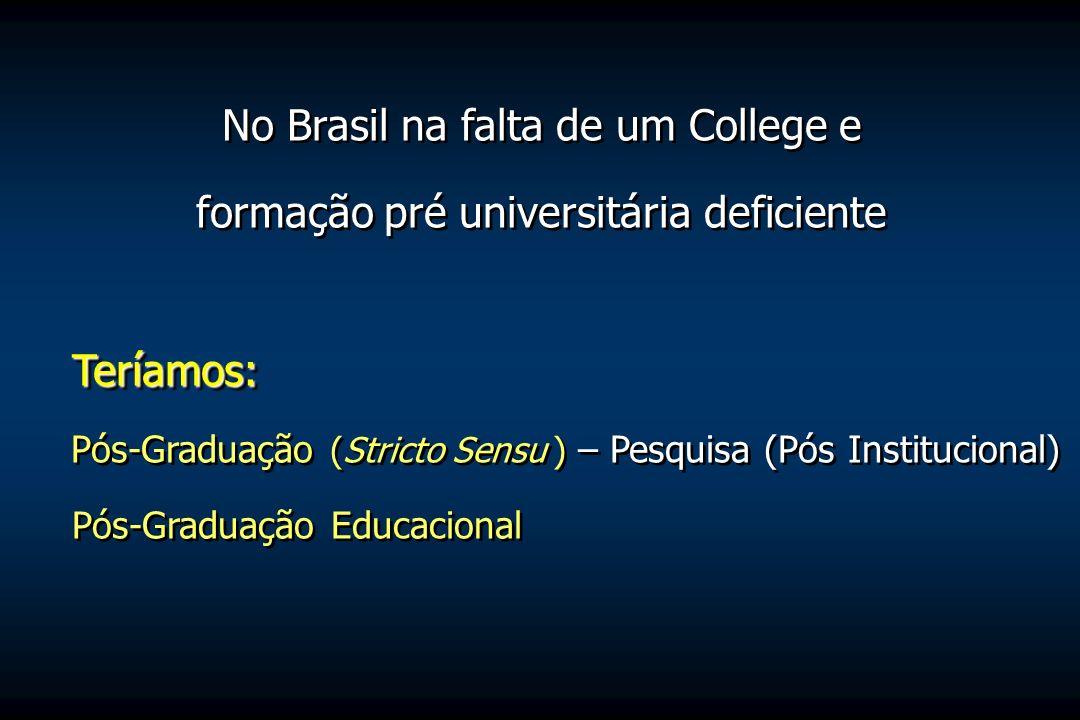No Brasil na falta de um College e