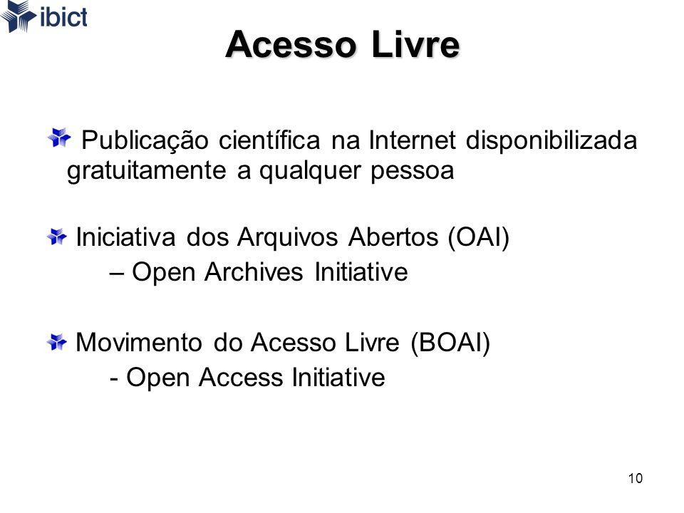 Acesso Livre Publicação científica na Internet disponibilizada gratuitamente a qualquer pessoa. Iniciativa dos Arquivos Abertos (OAI)