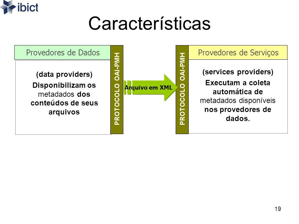 Características Provedores de Dados Provedores de Serviços