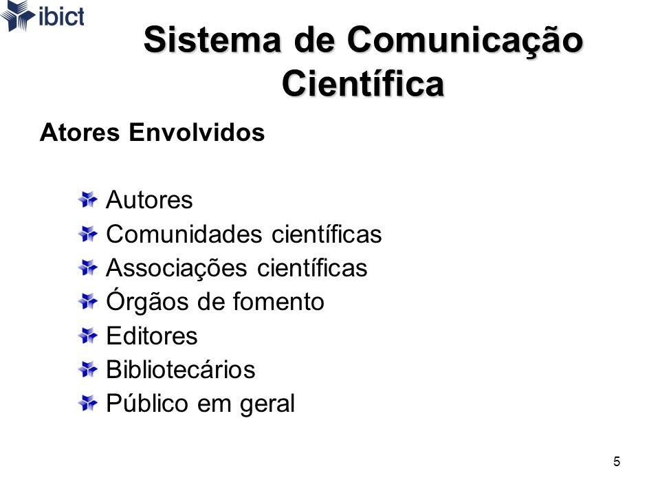 Sistema de Comunicação Científica