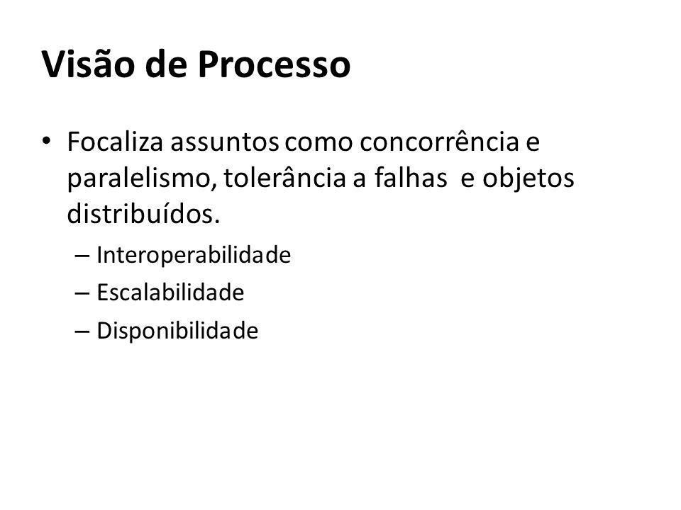 Visão de Processo Focaliza assuntos como concorrência e paralelismo, tolerância a falhas e objetos distribuídos.