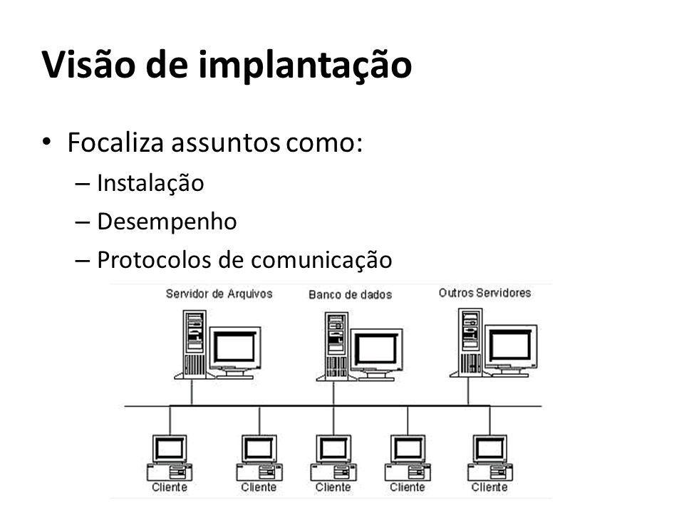 Visão de implantação Focaliza assuntos como: Instalação Desempenho