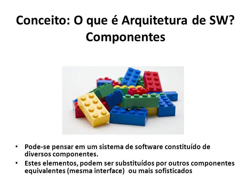 Conceito: O que é Arquitetura de SW Componentes