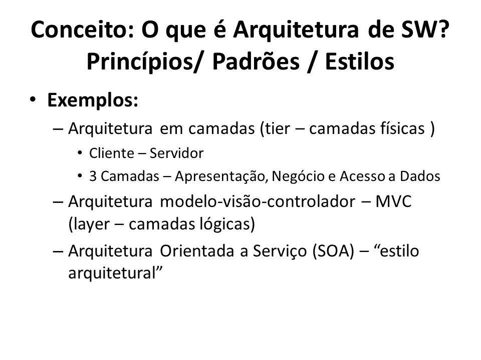 Conceito: O que é Arquitetura de SW Princípios/ Padrões / Estilos