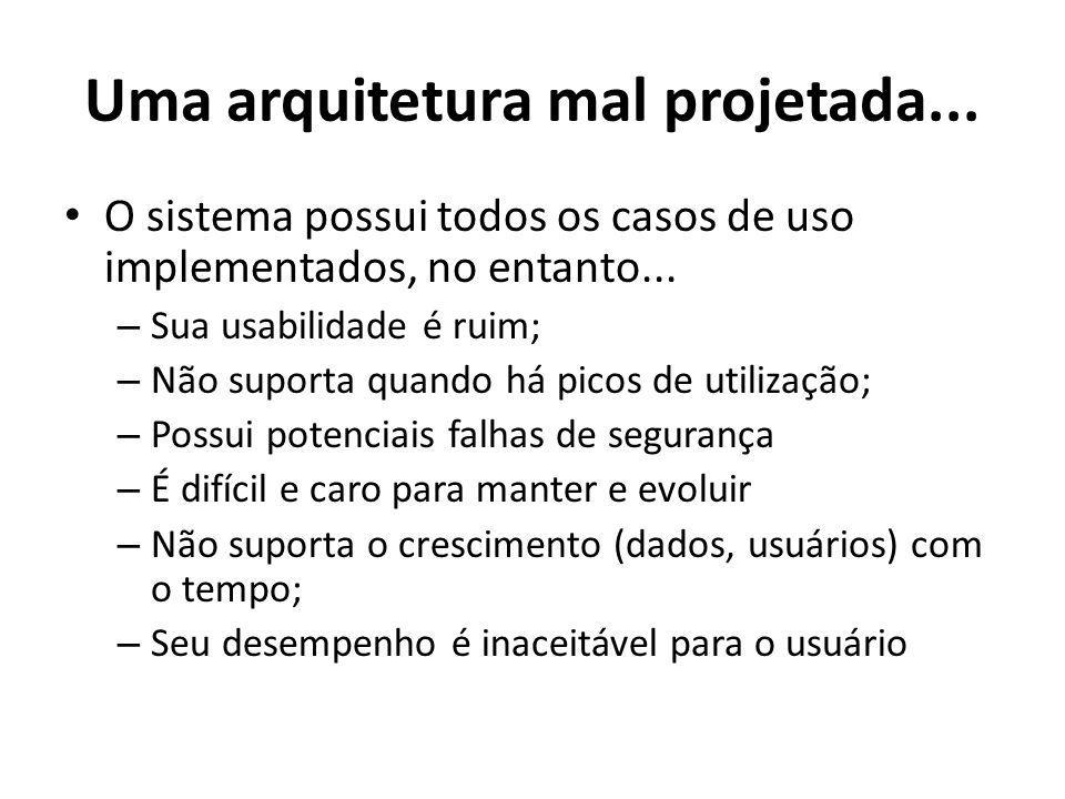 Uma arquitetura mal projetada...