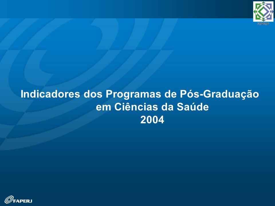 Indicadores dos Programas de Pós-Graduação em Ciências da Saúde 2004