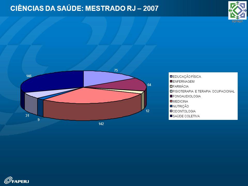 CIÊNCIAS DA SAÚDE: MESTRADO RJ – 2007