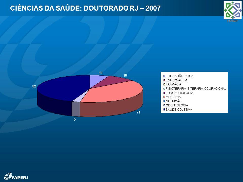 CIÊNCIAS DA SAÚDE: DOUTORADO RJ – 2007