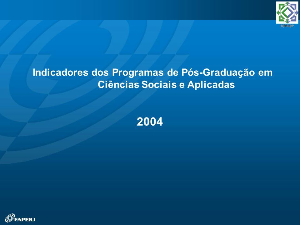 Indicadores dos Programas de Pós-Graduação em Ciências Sociais e Aplicadas