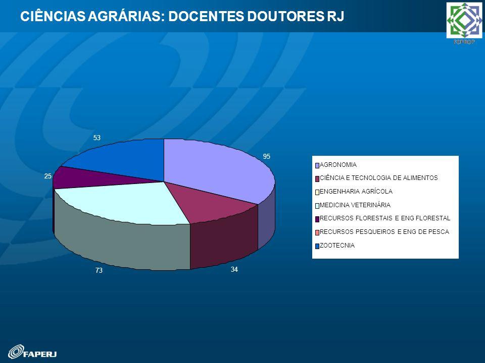 CIÊNCIAS AGRÁRIAS: DOCENTES DOUTORES RJ