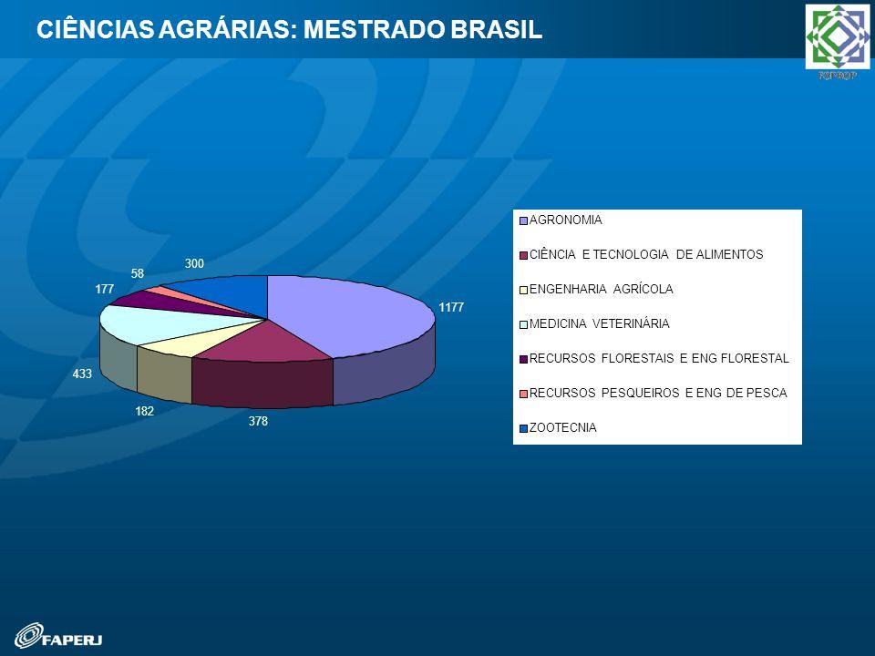 CIÊNCIAS AGRÁRIAS: MESTRADO BRASIL
