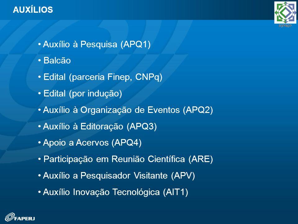 Auxílio à Pesquisa (APQ1) Balcão Edital (parceria Finep, CNPq)