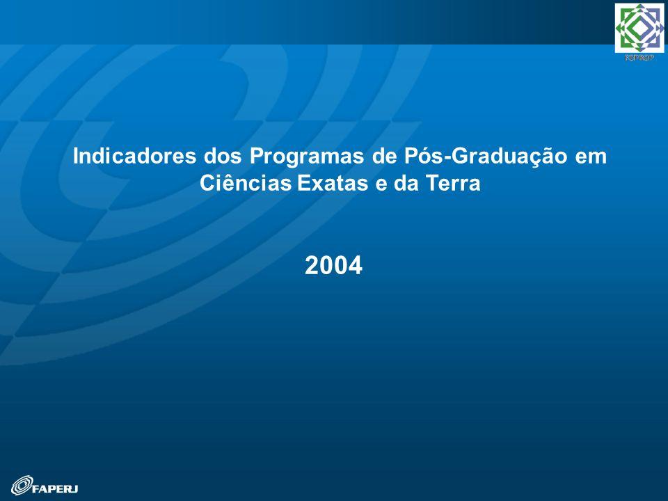 2004 Indicadores dos Programas de Pós-Graduação em